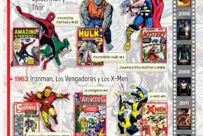75 años con Marvel