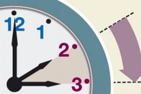 El domingo no olvides cambiar la hora
